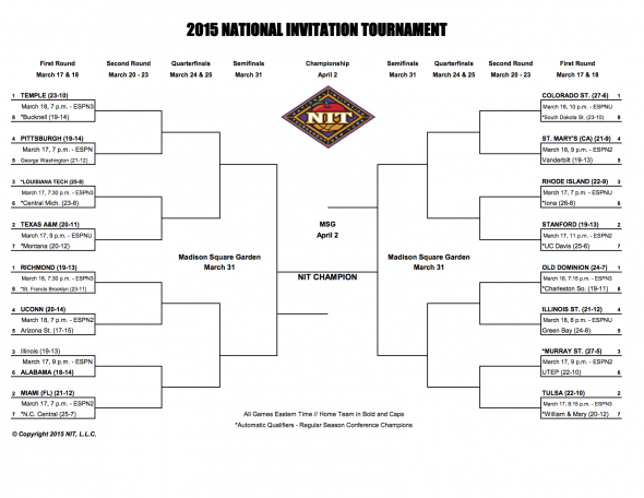 graphic regarding Nit Bracket Printable named Printable NIT Bracket